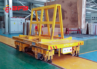 China Top Leader KPX Series Motorized Transfer Platform Truck on Curved Rails company